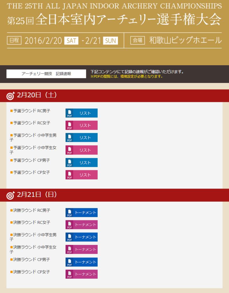 第25回全日本室内アーチェリー選手権大会速報サイト