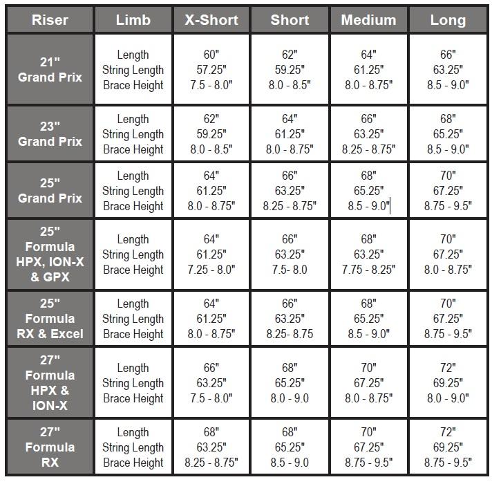 ホイットアーチェリーチューニングチャート2014年