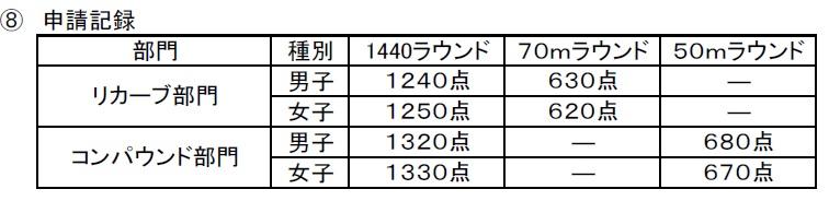 2014_national_target_002