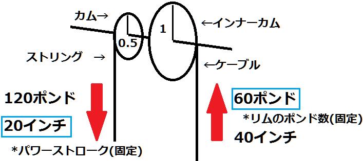 2_1_cam