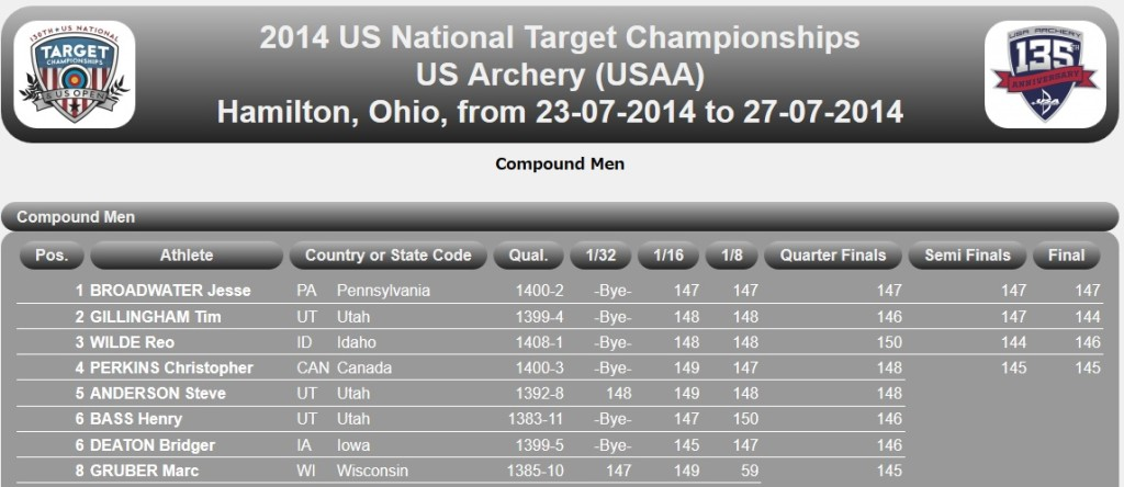 US_open_2014_compound