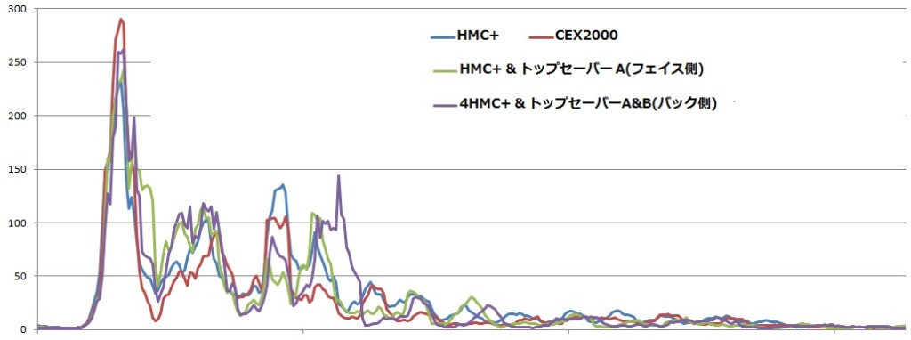 hmc&cex2000