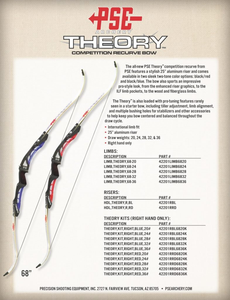 pse_archery_theory