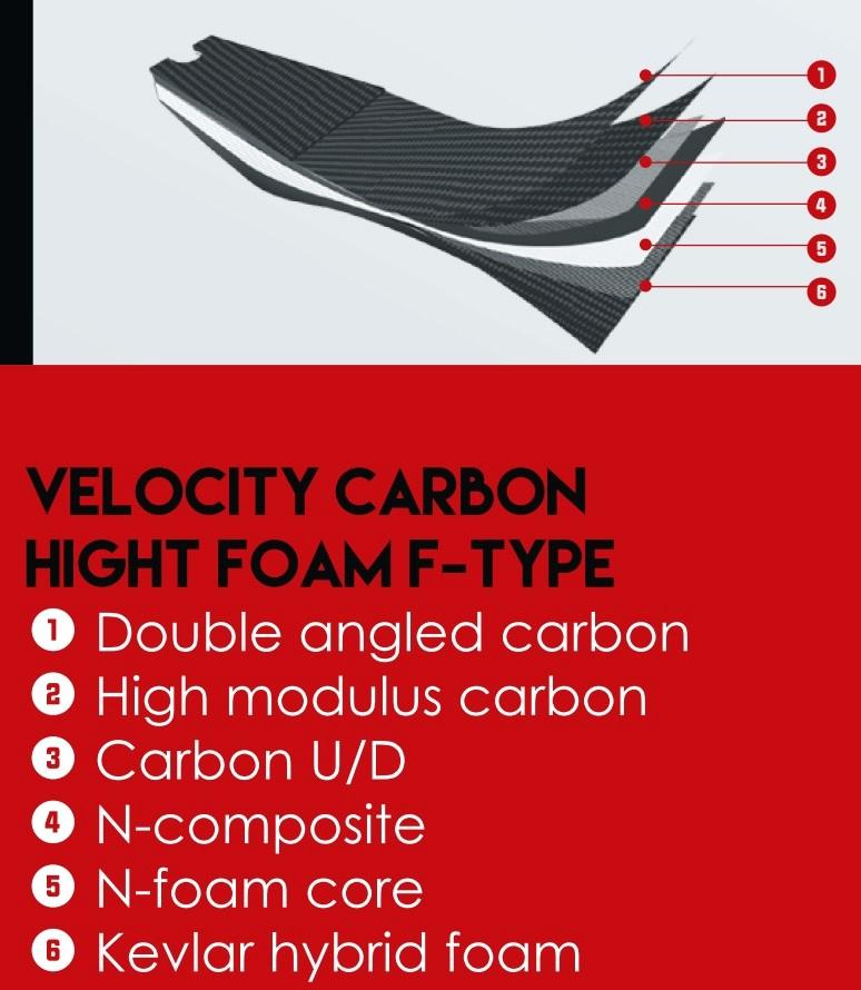 velocity_F_limb