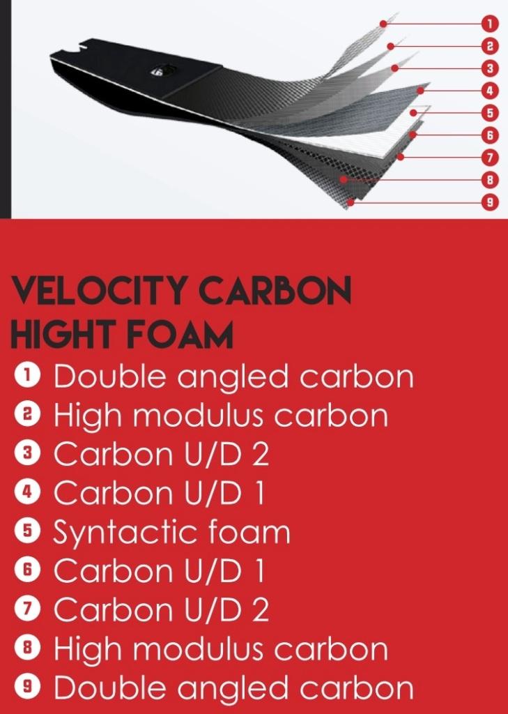 velocity_pro_limb